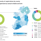 IE Registration Categories for both Dublin and Cork