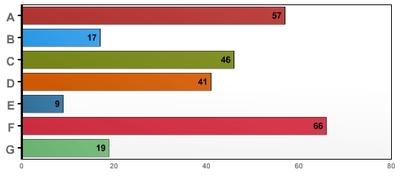 poll-results-october2010.jpg