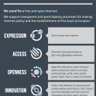 net-declaration