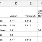 WordPress spreadsheet