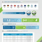 verisign-domain-numbers-q4-2013