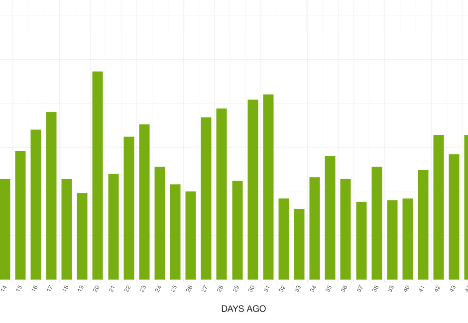 Last 60 Days Of Dropped IE Domainsv