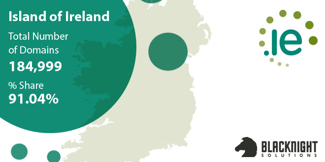 .ie registrations in island of Ireland