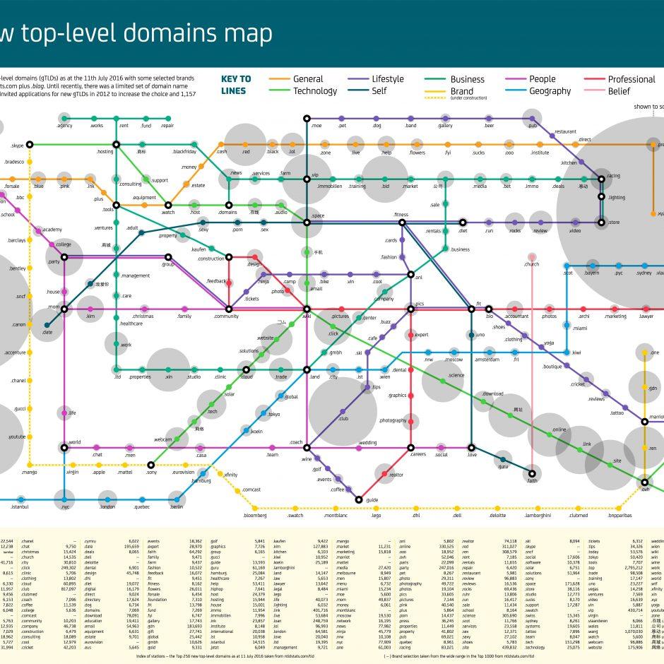 nTLD-tube-map-jpeg