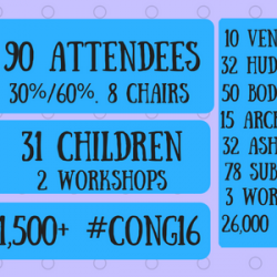 cong16-infographic