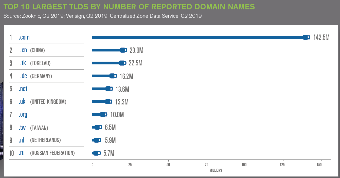 Domains & Hosting News, Offers and more - Blacknight Blog