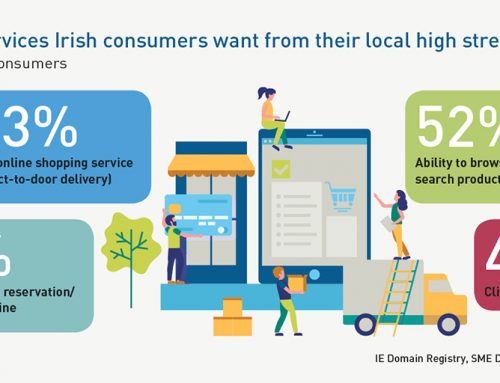 Online Investment Drives Awareness and Revenue for Irish SMEs – IEDR Report