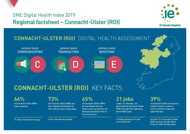 Connacht-Ulster Factsheet