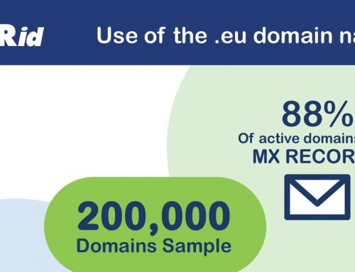 EURid Categorises Their Domain Portfolio and Finds Some Interesting Data