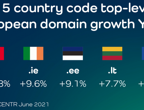 IEDR Reports Surge In .IE Domains Registered in the First Half of 2021
